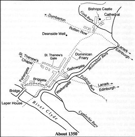 Medieval burgh of Glasgow
